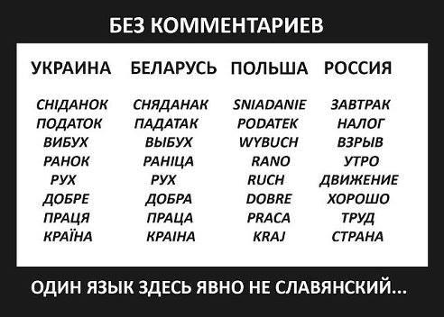 язык не слав. раша