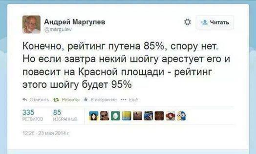 путина.рейтинг.