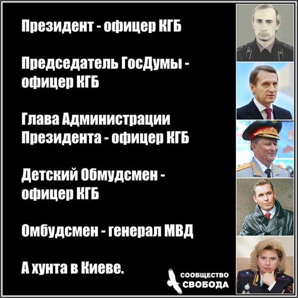 а.хунта.в.киеве